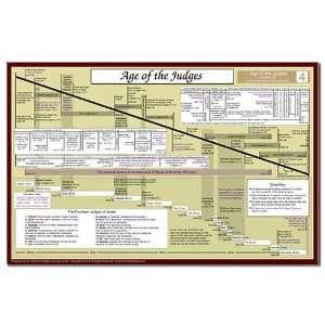 Age of the Judges Joshua to King David Samson Mini Poster