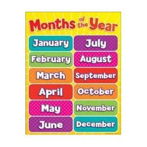 Teachers Friend 978 0 545 19638 3 Months of the Year Chart