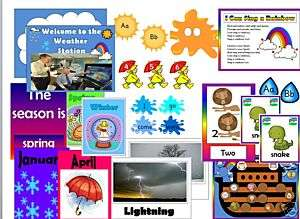 WEATHER PACK PRIMARY TEACHING RESOURCES EYFS KS1 SACKS