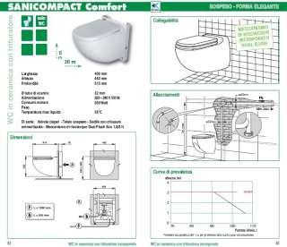 SFA SANITRIT  SANICOMPACT COMFORT   WC sospeso trituratore scarico wc