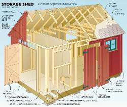 Fantastic DIY Shed Cabin Summerhouse Playhouse Plans CD