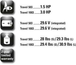 2012 Torqeedo Full Electric Outboard Motor Travel 1003L